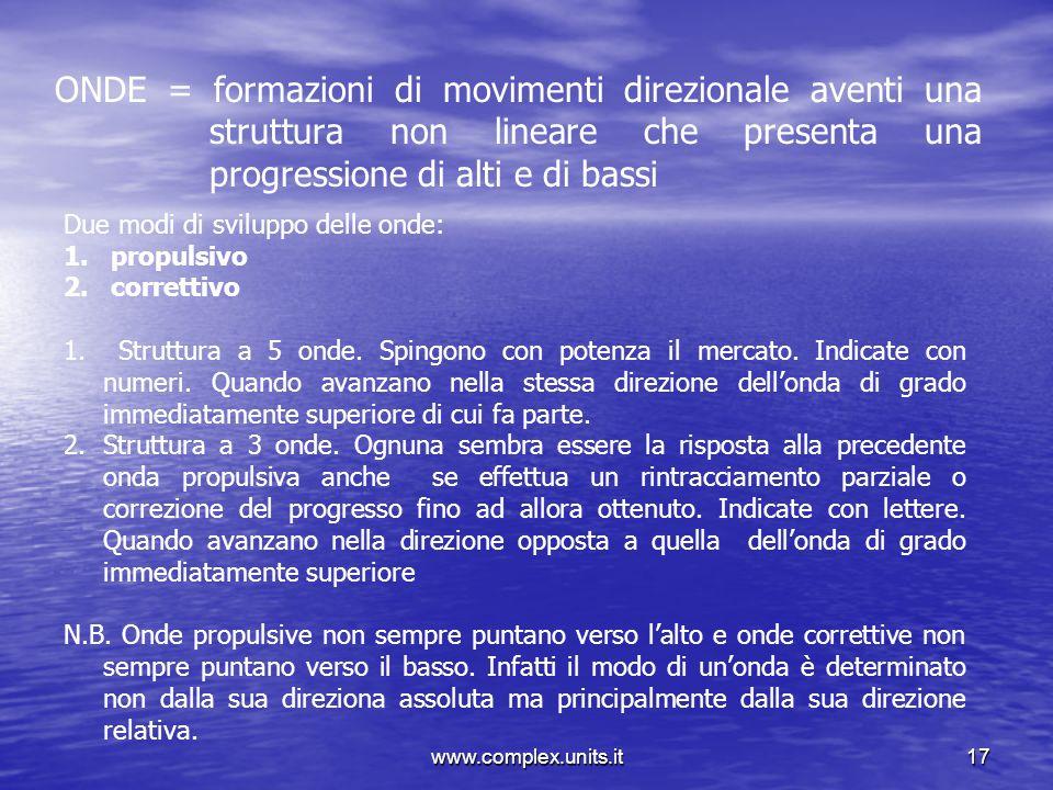 ONDE = formazioni di movimenti direzionale aventi una struttura non lineare che presenta una progressione di alti e di bassi