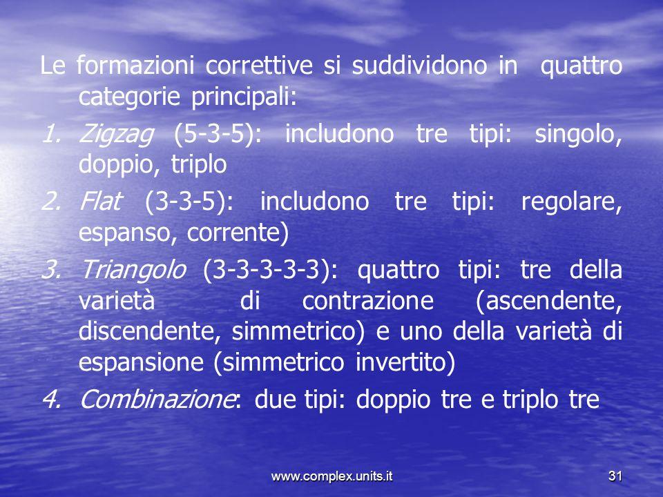 Zigzag (5-3-5): includono tre tipi: singolo, doppio, triplo