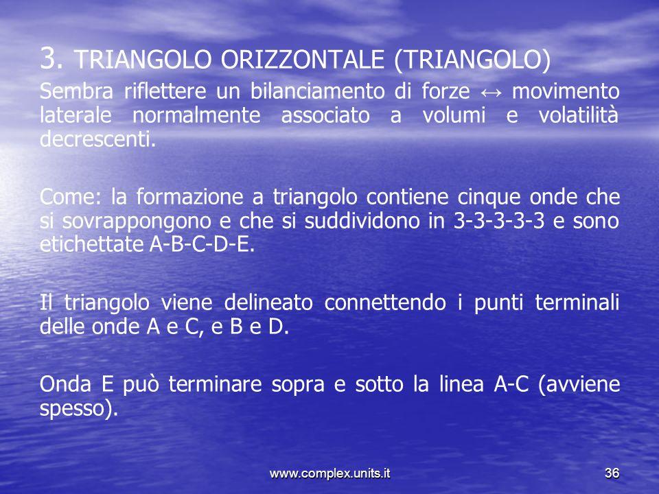 3. TRIANGOLO ORIZZONTALE (TRIANGOLO)