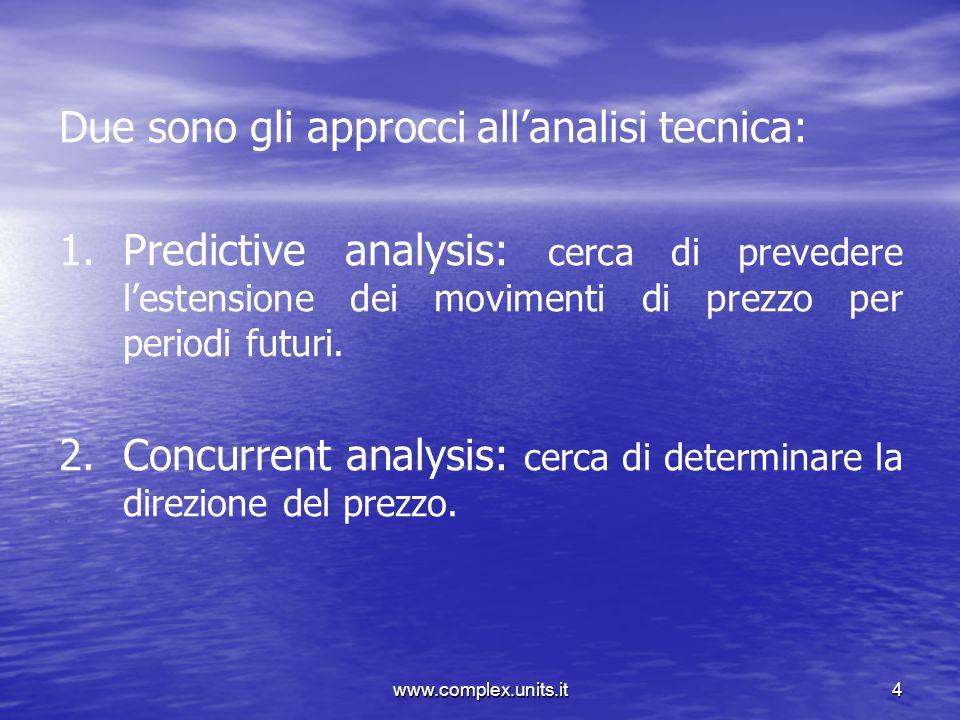 Due sono gli approcci all'analisi tecnica: