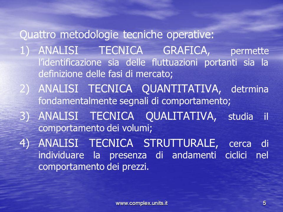 Quattro metodologie tecniche operative: