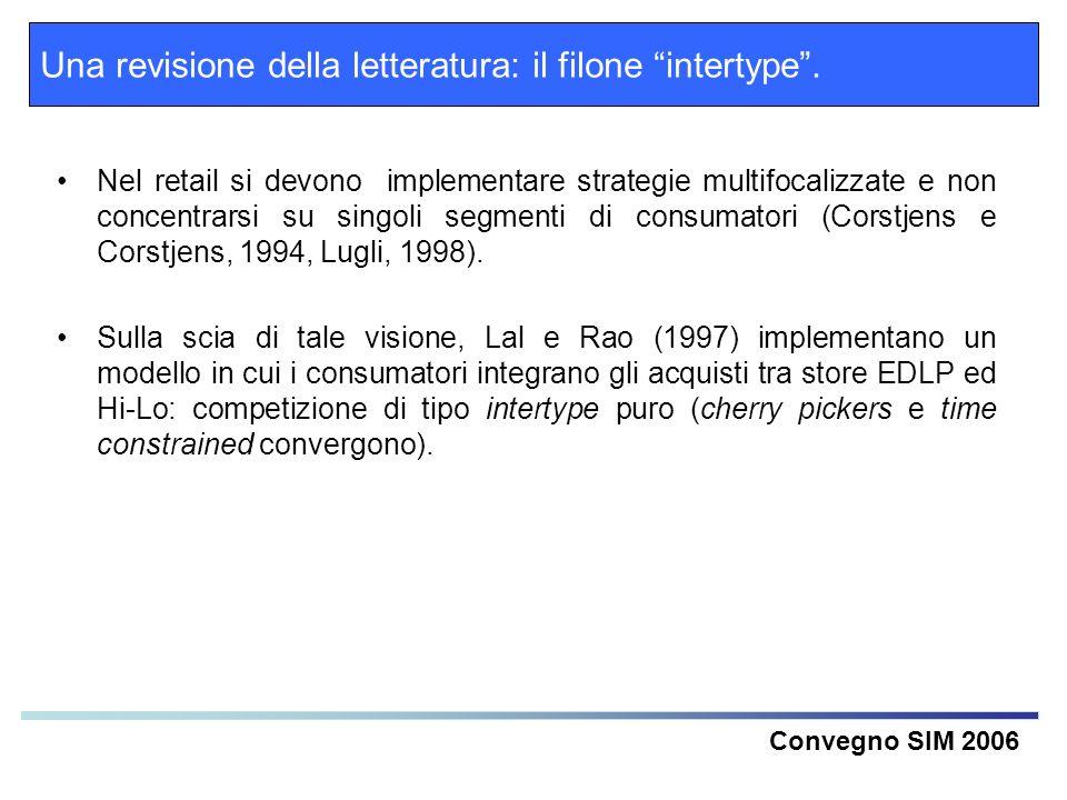 Una revisione della letteratura: il filone intertype .