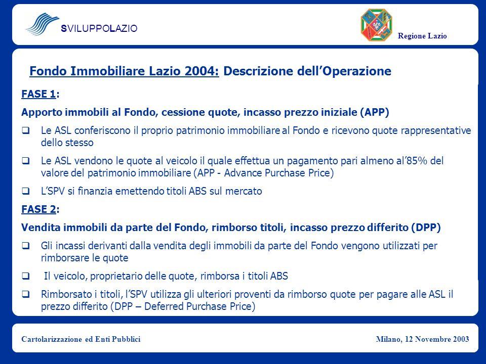 Fondo Immobiliare Lazio 2004: Descrizione dell'Operazione