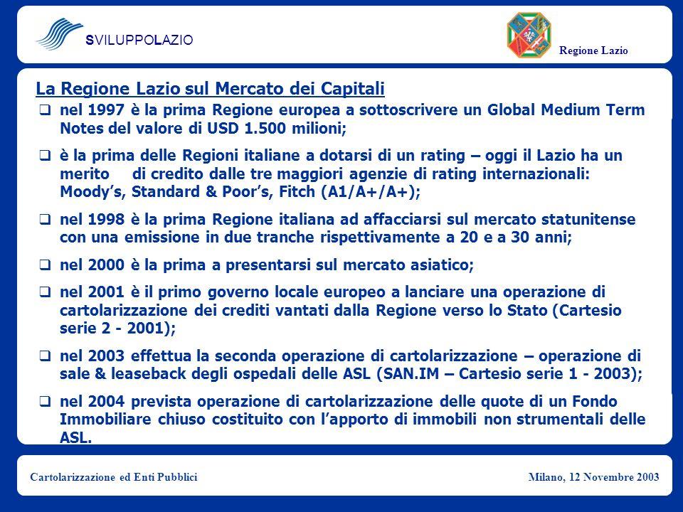 La Regione Lazio sul Mercato dei Capitali