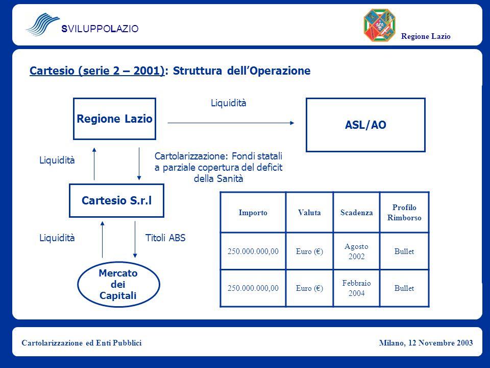 Regione Lazio ASL/AO Cartesio S.r.l