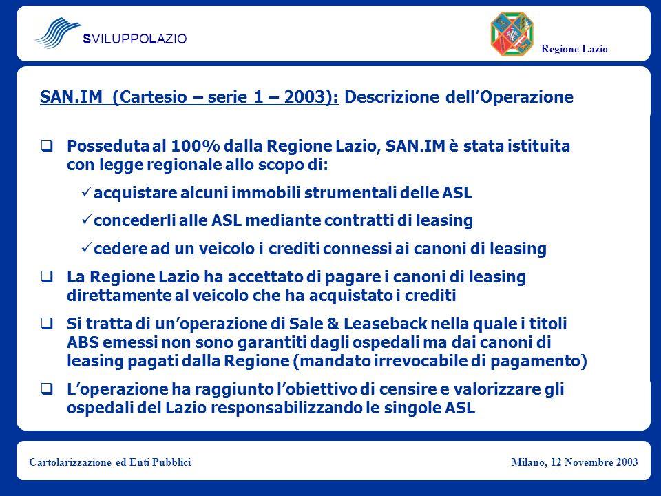 SAN.IM (Cartesio – serie 1 – 2003): Descrizione dell'Operazione