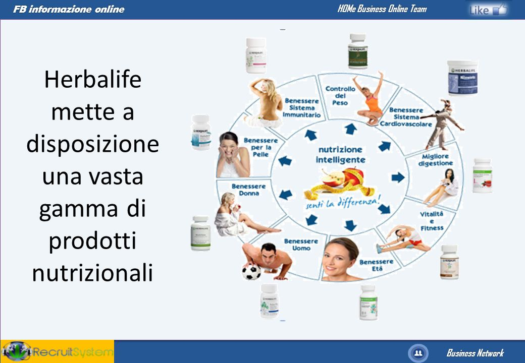 Herbalife mette a disposizione