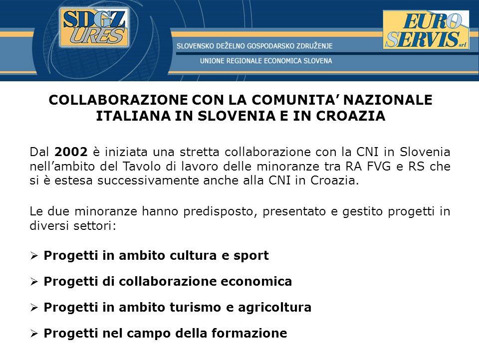 COLLABORAZIONE CON LA COMUNITA' NAZIONALE ITALIANA IN SLOVENIA E IN CROAZIA