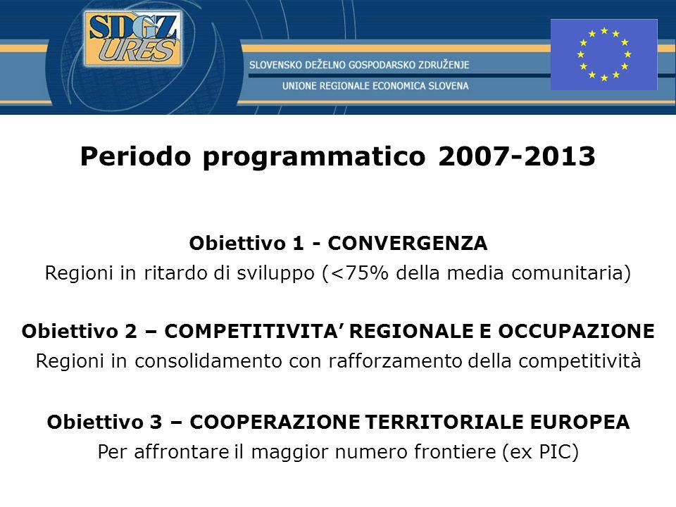 Periodo programmatico 2007-2013