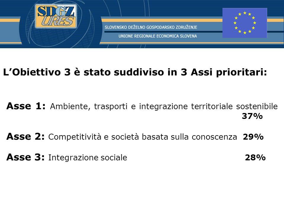 L'Obiettivo 3 è stato suddiviso in 3 Assi prioritari: