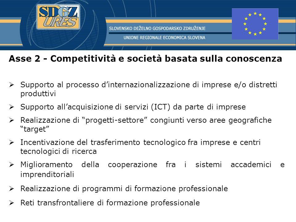 Asse 2 - Competitività e società basata sulla conoscenza