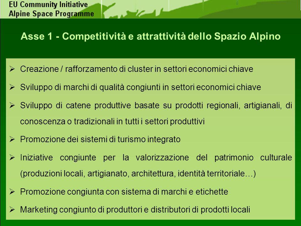 Asse 1 - Competitività e attrattività dello Spazio Alpino