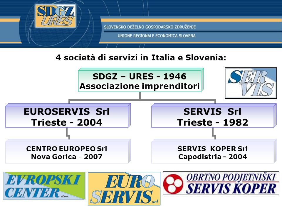4 società di servizi in Italia e Slovenia: