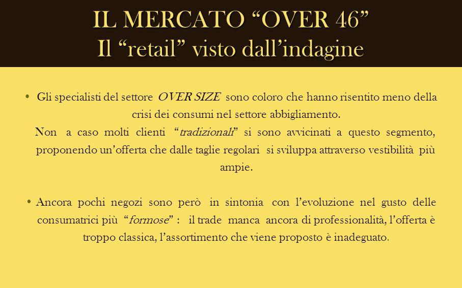 IL MERCATO OVER 46 Il retail visto dall'indagine