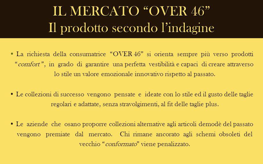 IL MERCATO OVER 46 Il prodotto secondo l'indagine