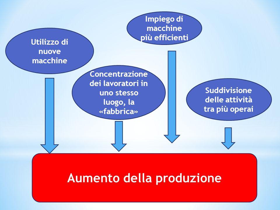 Aumento della produzione