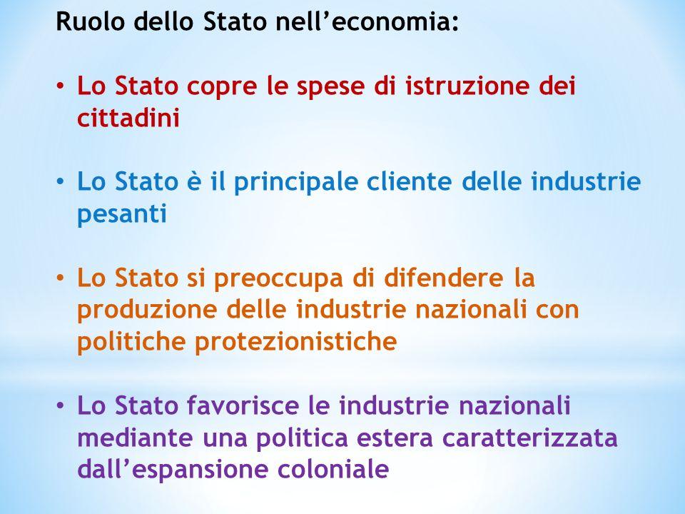 Ruolo dello Stato nell'economia:
