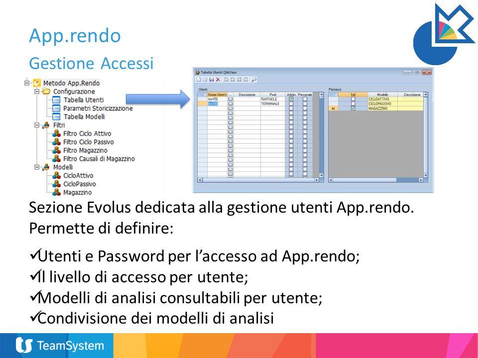 App.rendo Gestione Accessi
