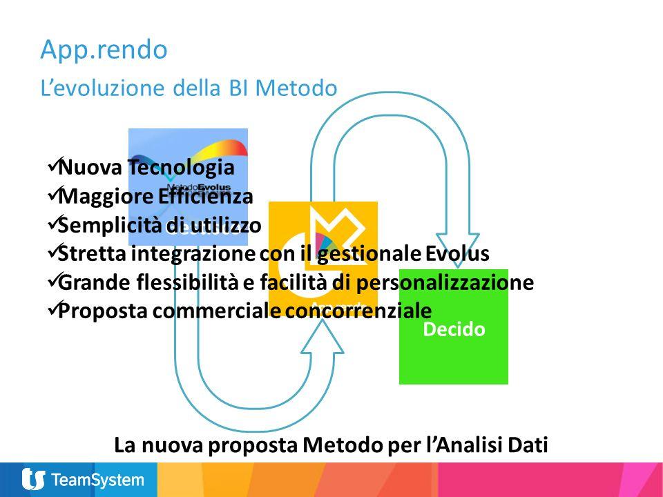 La nuova proposta Metodo per l'Analisi Dati