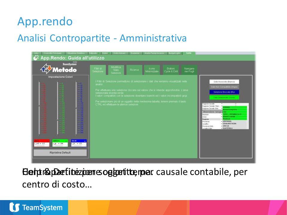 App.rendo Analisi Contropartite - Amministrativa