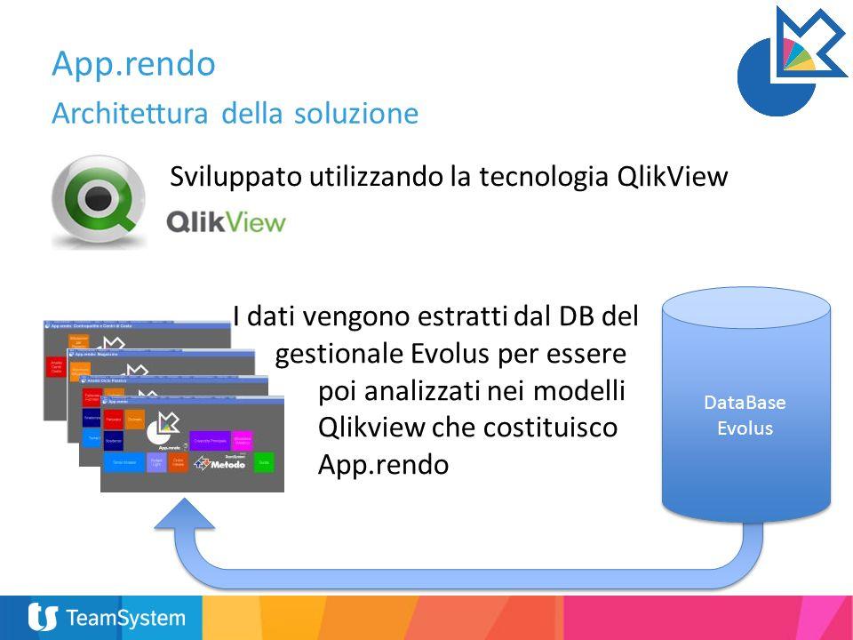 App.rendo Architettura della soluzione