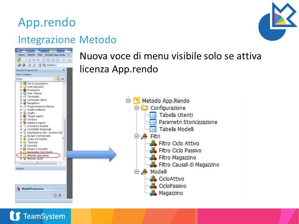 App.rendo Integrazione Metodo