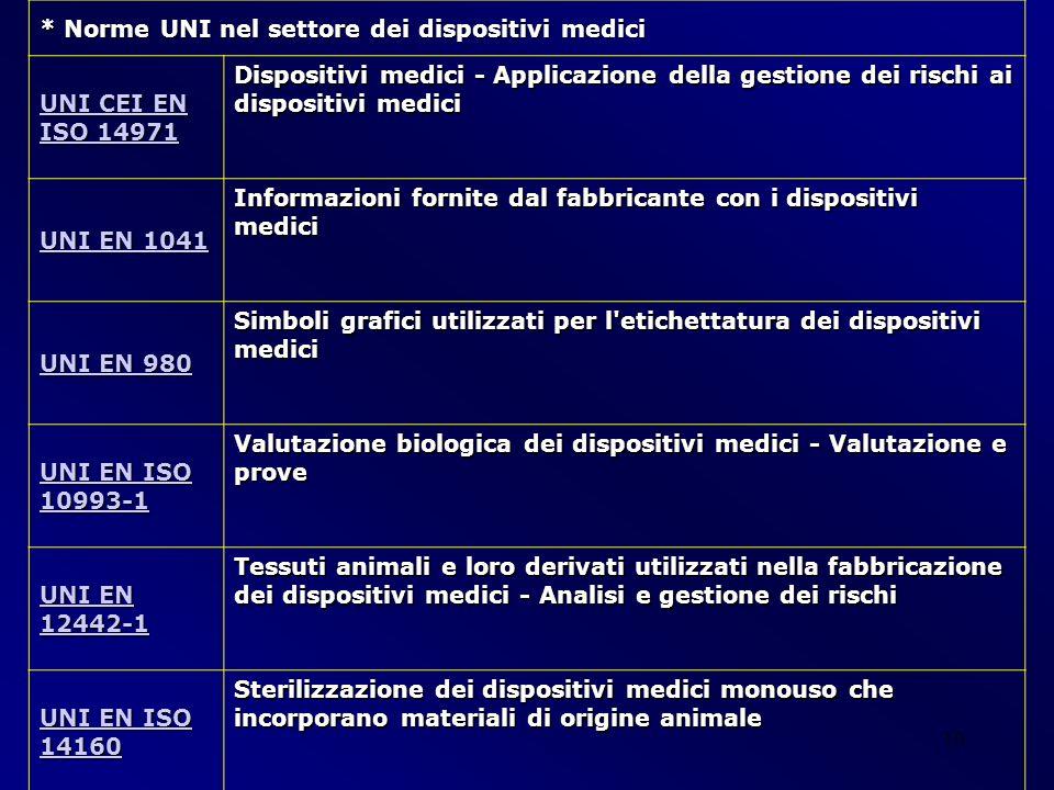 * Norme UNI nel settore dei dispositivi medici