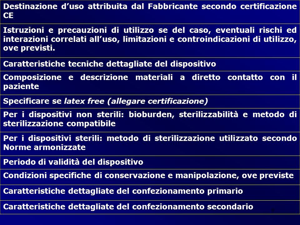 Destinazione d'uso attribuita dal Fabbricante secondo certificazione CE