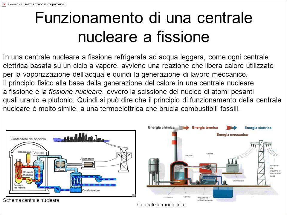 Funzionamento di una centrale nucleare a fissione