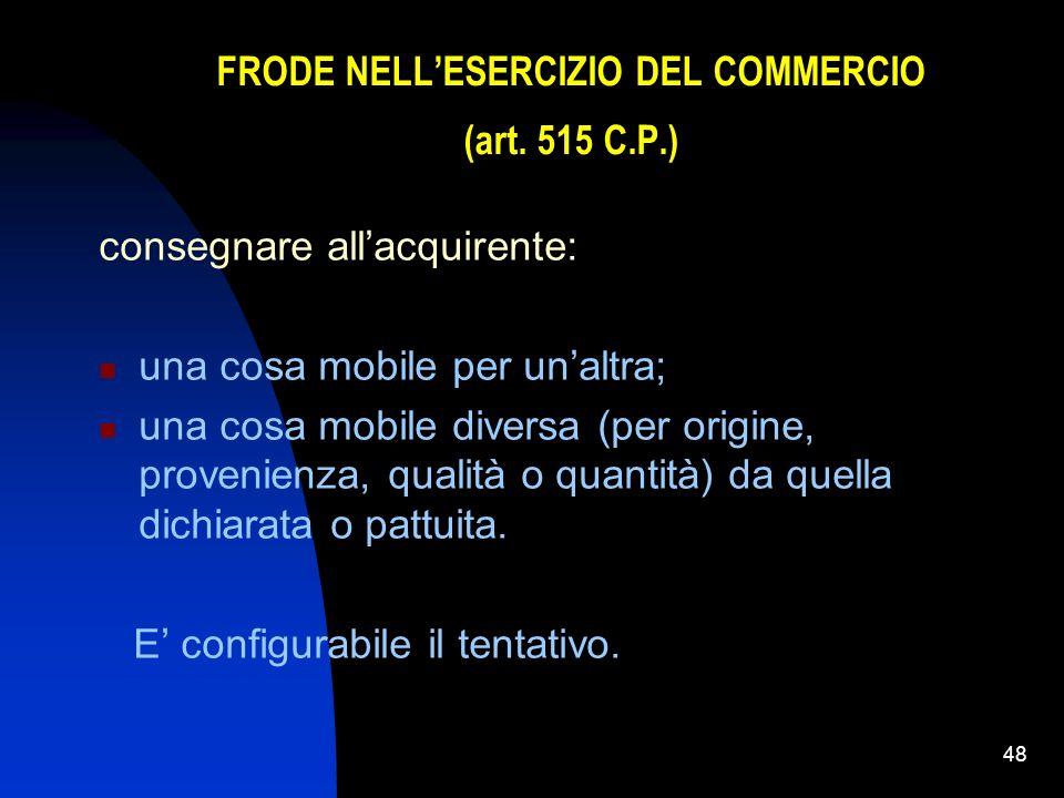 FRODE NELL'ESERCIZIO DEL COMMERCIO (art. 515 C.P.)