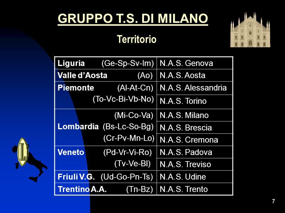 GRUPPO T.S. DI MILANO Territorio Liguria (Ge-Sp-Sv-Im) N.A.S. Genova