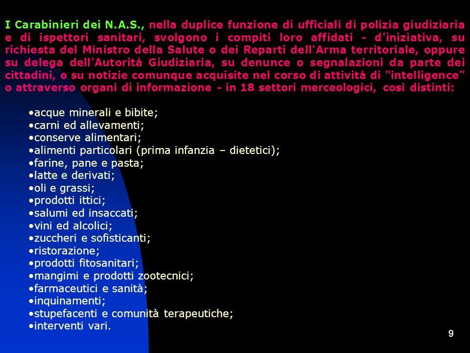 I Carabinieri dei N.A.S., nella duplice funzione di ufficiali di polizia giudiziaria e di ispettori sanitari, svolgono i compiti loro affidati - d iniziativa, su richiesta del Ministro della Salute o dei Reparti dell Arma territoriale, oppure su delega dell Autorità Giudiziaria, su denunce o segnalazioni da parte dei cittadini, o su notizie comunque acquisite nel corso di attività di intelligence o attraverso organi di informazione - in 18 settori merceologici, così distinti: