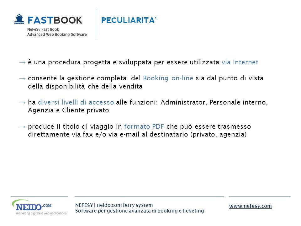 PECULIARITA' è una procedura progetta e sviluppata per essere utilizzata via Internet.