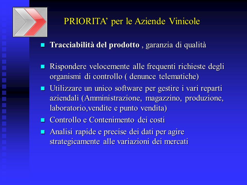 PRIORITA' per le Aziende Vinicole