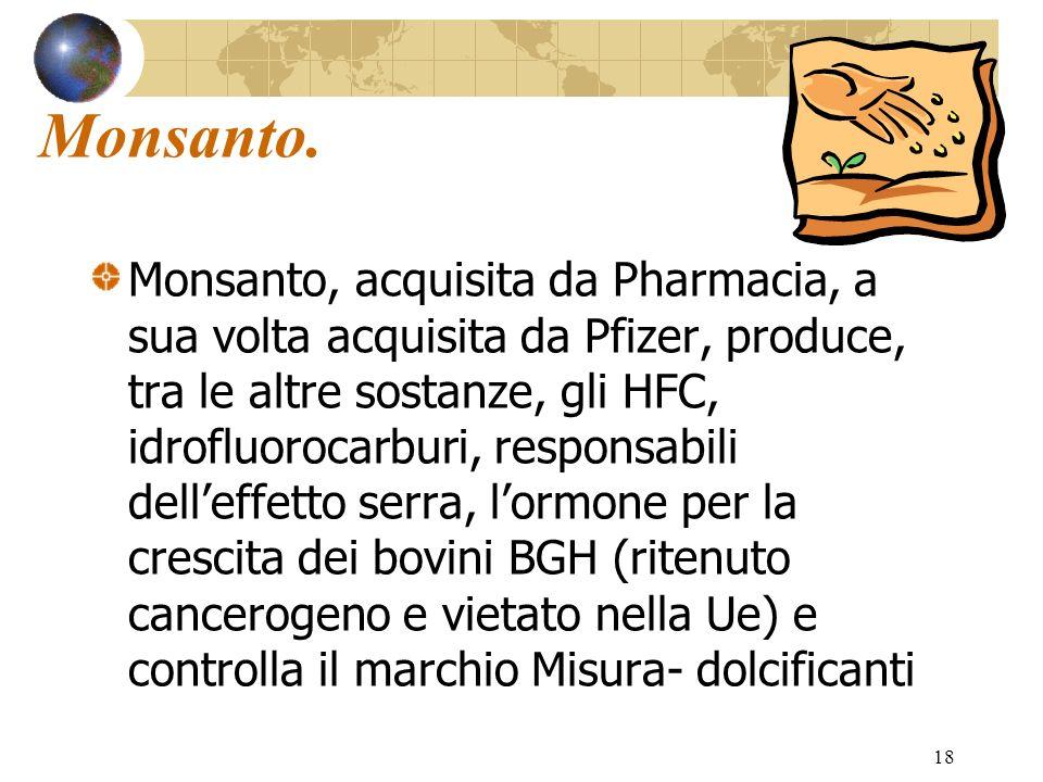 Monsanto.