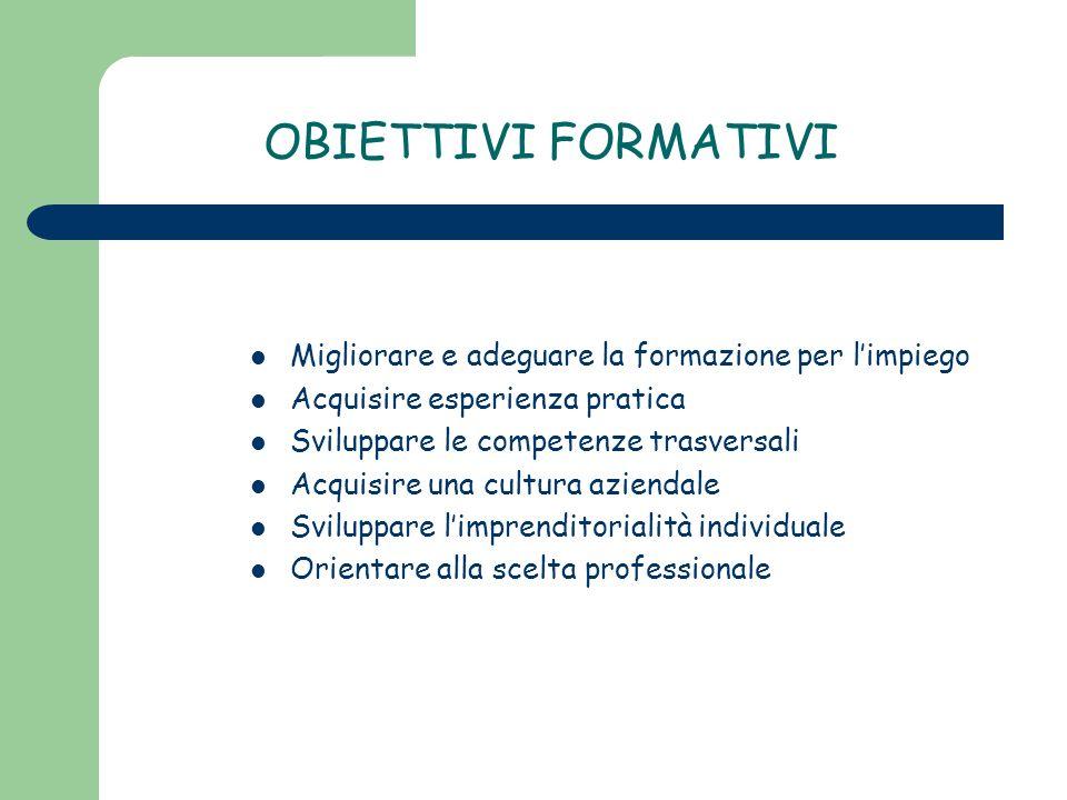 OBIETTIVI FORMATIVI Migliorare e adeguare la formazione per l'impiego
