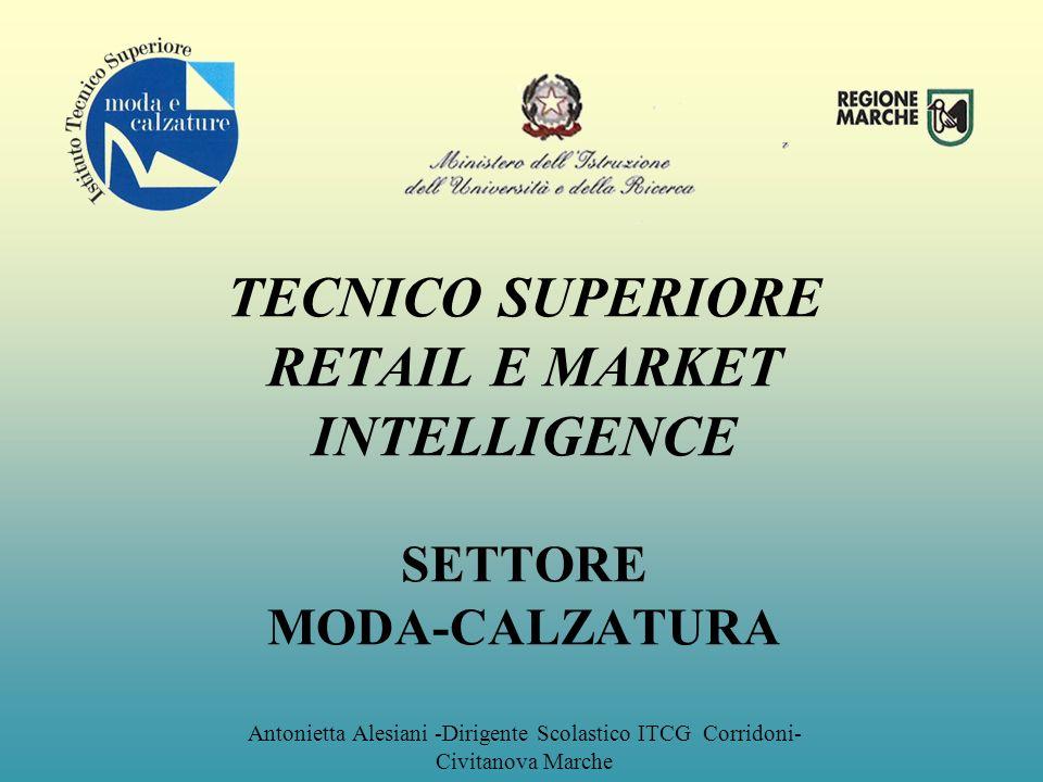 TECNICO SUPERIORE RETAIL E MARKET INTELLIGENCE SETTORE MODA-CALZATURA Antonietta Alesiani -Dirigente Scolastico ITCG Corridoni- Civitanova Marche