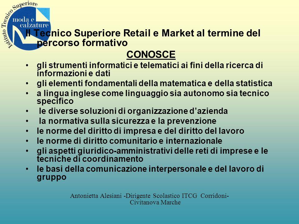 Il Tecnico Superiore Retail e Market al termine del percorso formativo