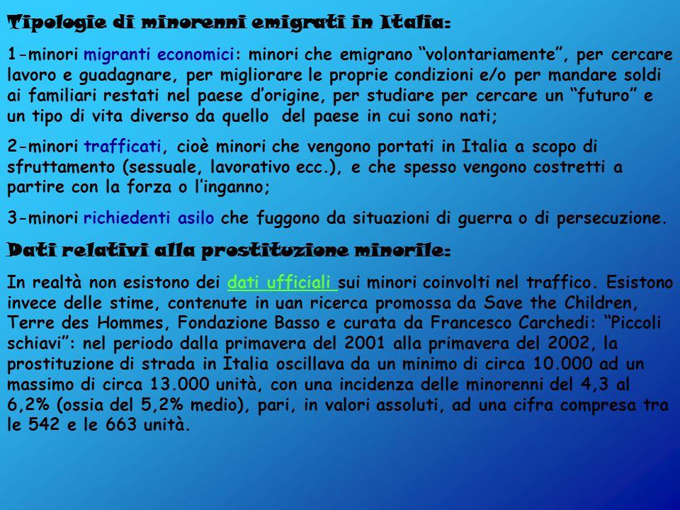 Tipologie di minorenni emigrati in Italia: