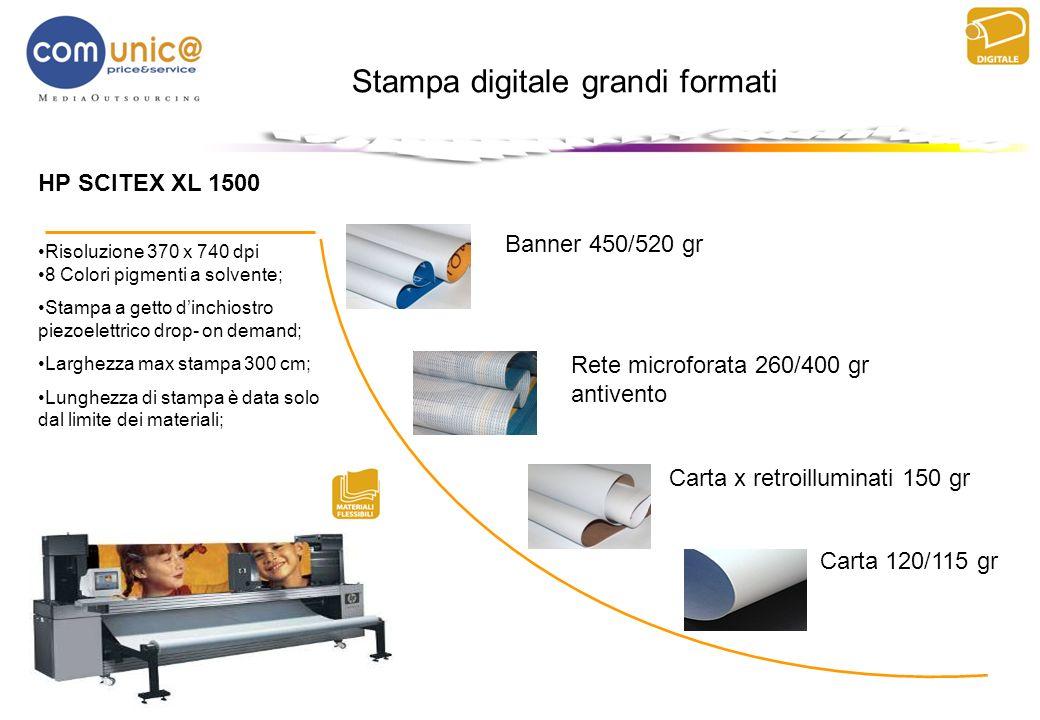 Stampa digitale grandi formati