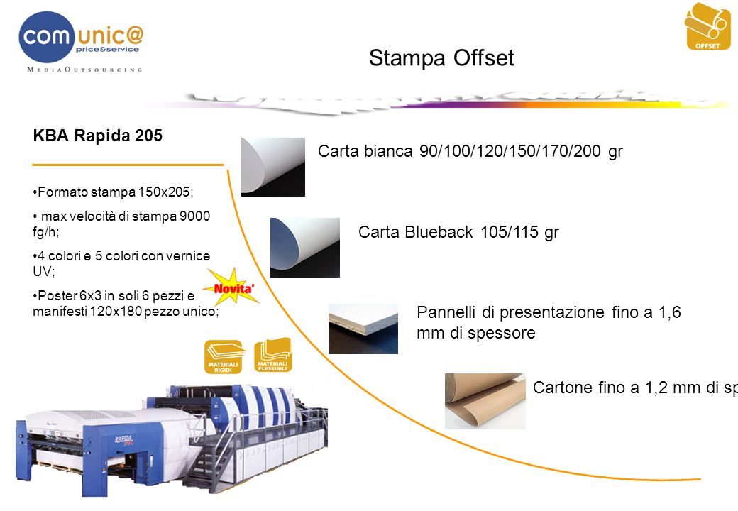 Stampa Offset KBA Rapida 205 Carta bianca 90/100/120/150/170/200 gr