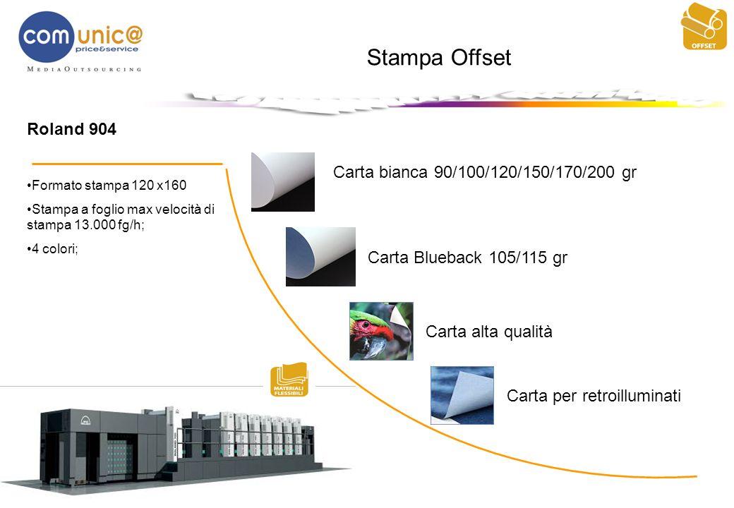 Stampa Offset Roland 904 Carta bianca 90/100/120/150/170/200 gr