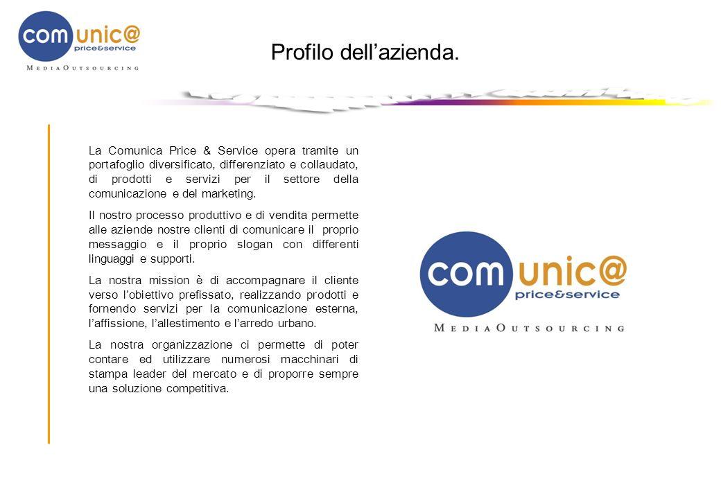 Profilo dell'azienda.