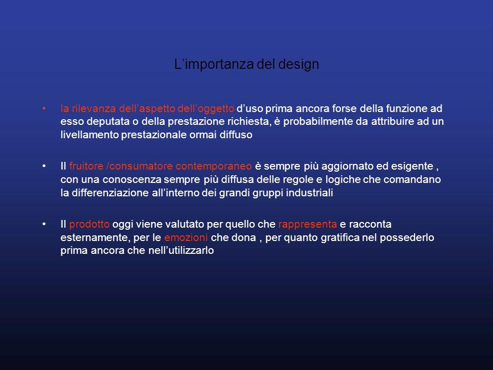 L'importanza del design