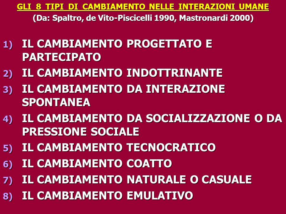 IL CAMBIAMENTO PROGETTATO E PARTECIPATO IL CAMBIAMENTO INDOTTRINANTE