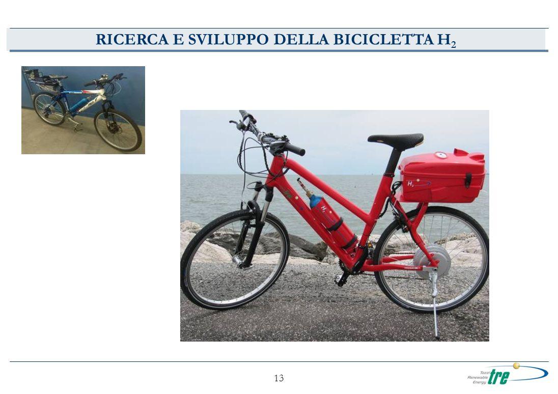 RICERCA E SVILUPPO DELLA BICICLETTA H2