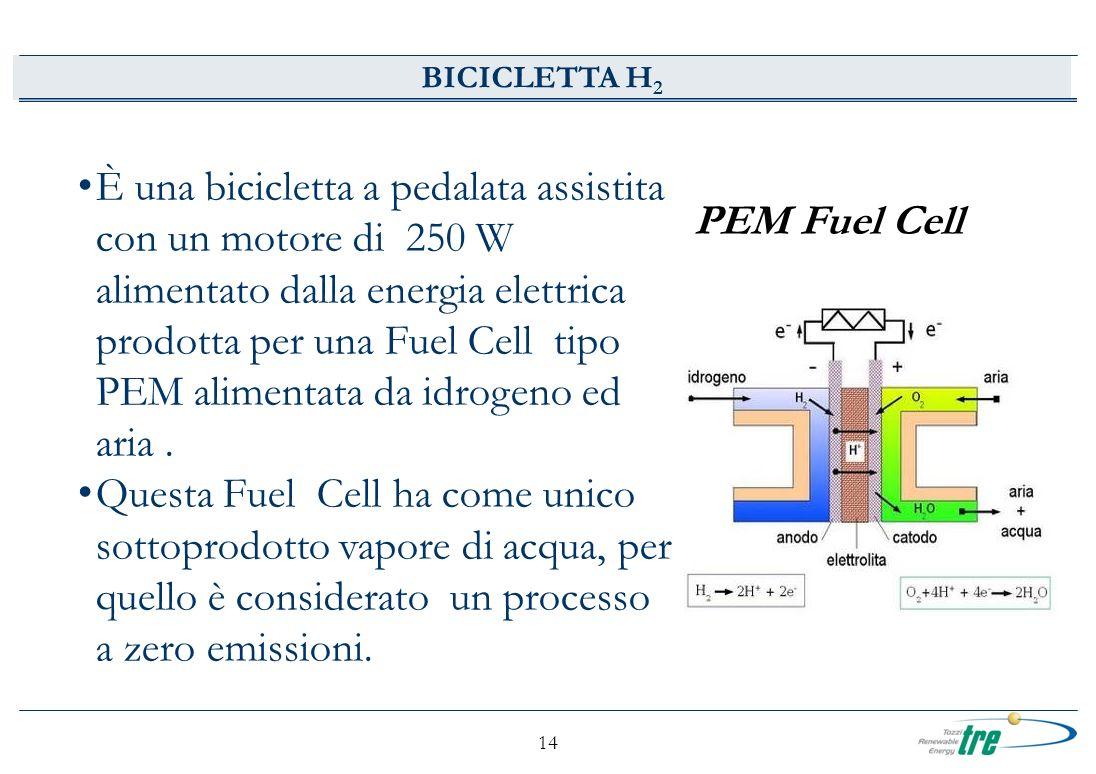 BICICLETTA H2