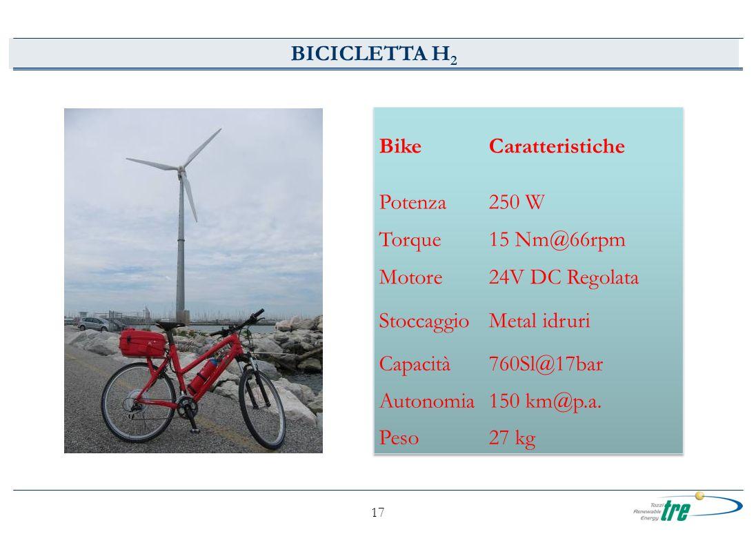 BICICLETTA H2 Bike Caratteristiche Potenza 250 W Torque 15 Nm@66rpm