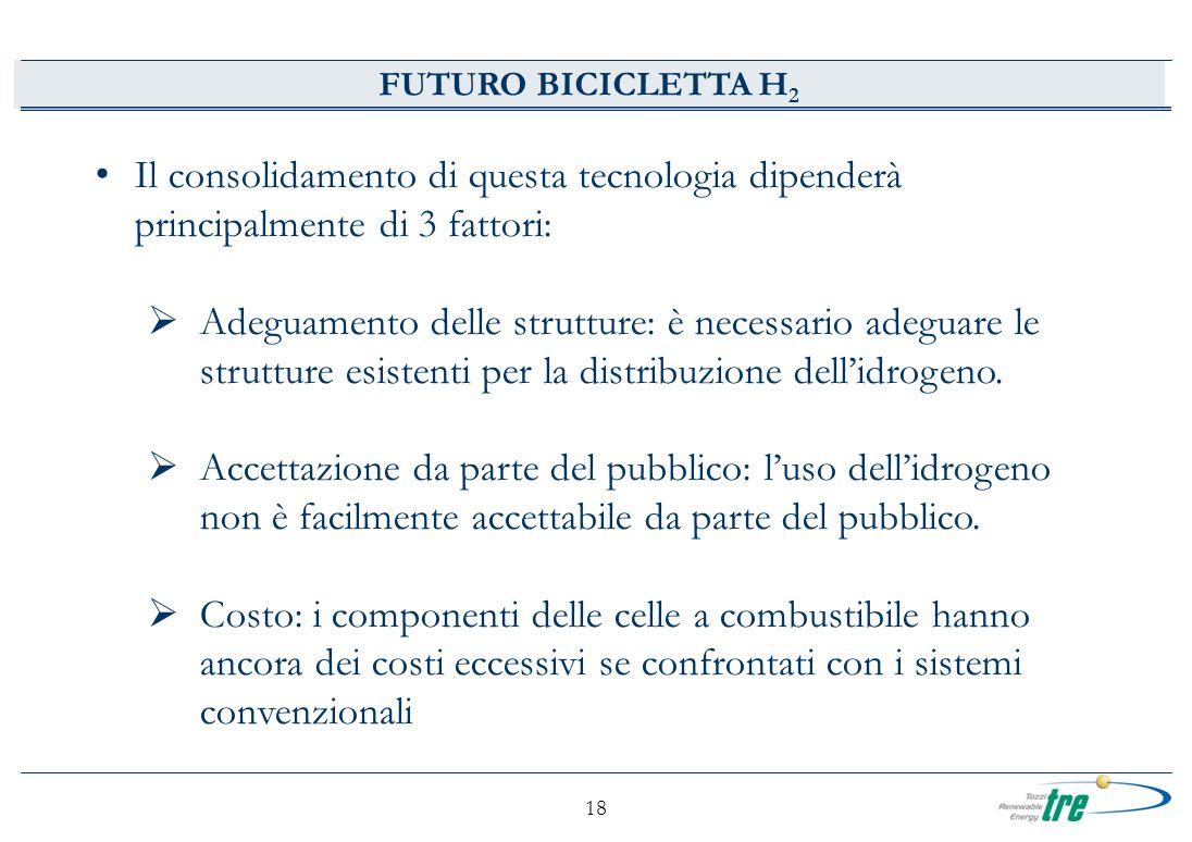 FUTURO BICICLETTA H2 Il consolidamento di questa tecnologia dipenderà principalmente di 3 fattori:
