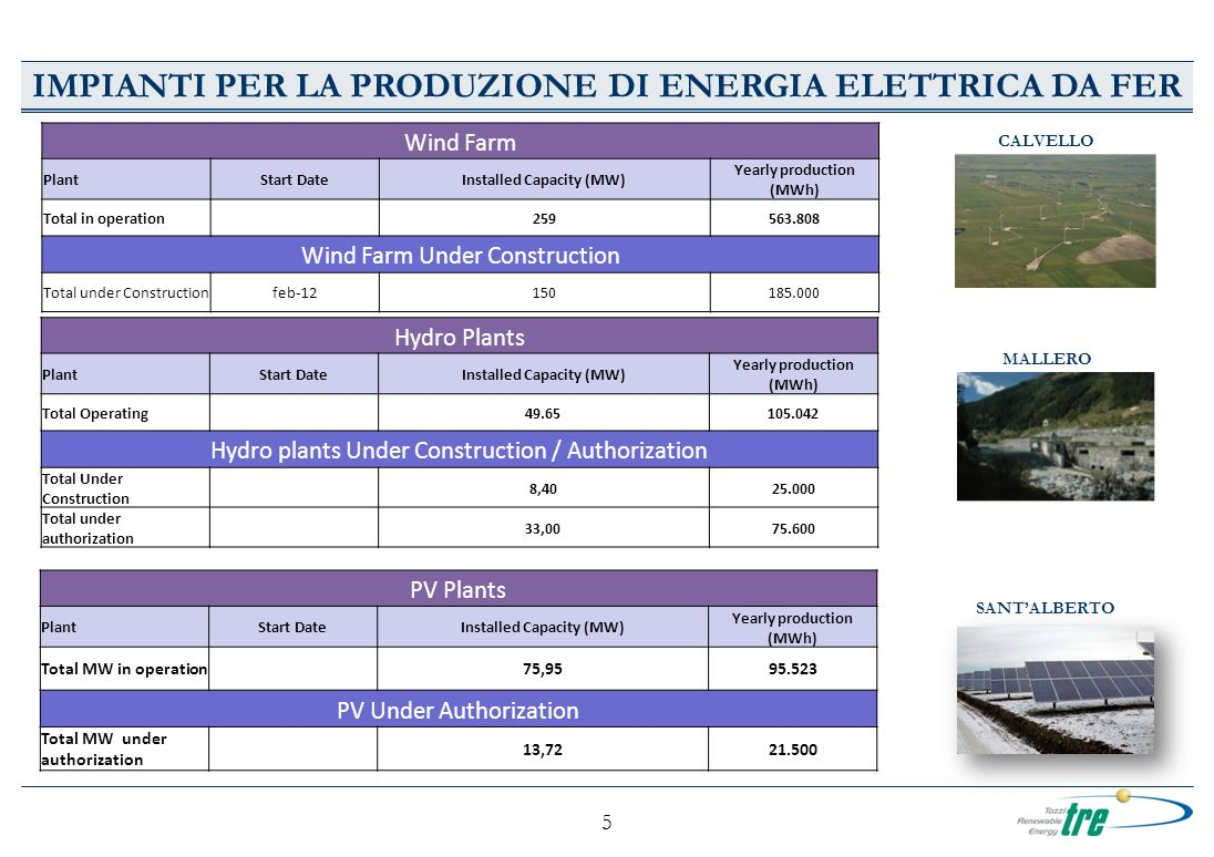 IMPIANTI PER LA PRODUZIONE DI ENERGIA ELETTRICA DA FER